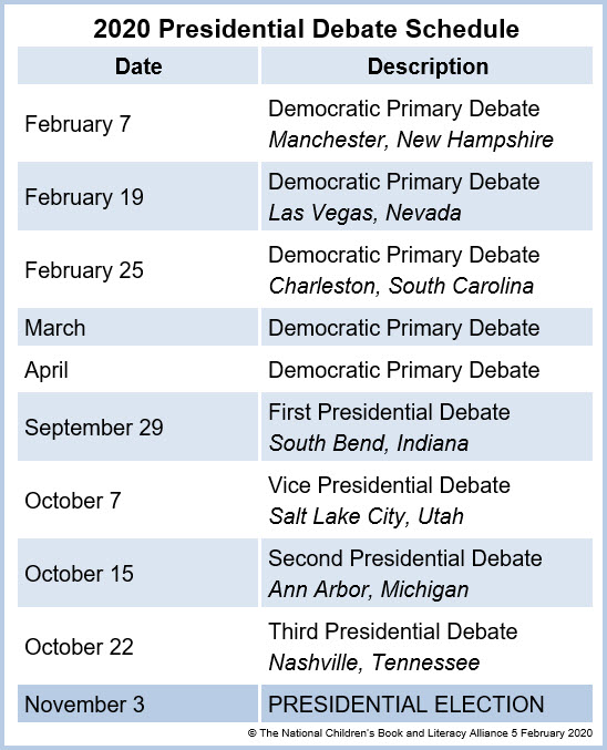 2020 Presidential Debate Schedule 2